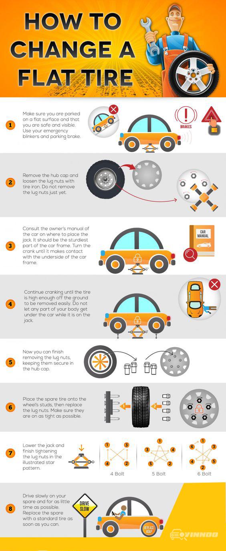 How To Change A Flat Tire Vinndo App Automotive Auto Parts