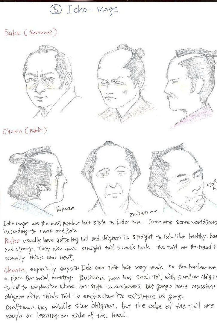Nihongami Tutorial 5 Types Of Icho Mage Hairstyles For Men Buke Samurai And Chonin Public Based On Occu Japanese Hairstyle Historical Japan Hair Styles