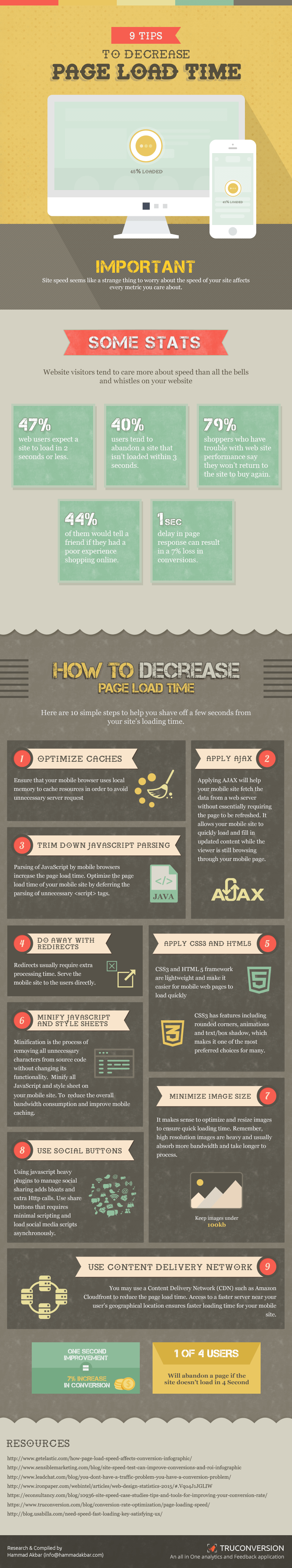 9 Tips to Decrease Page Load Time #Infographic