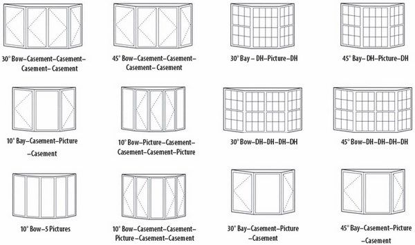 Types Of Windows Bay Vs Bow Comparrison