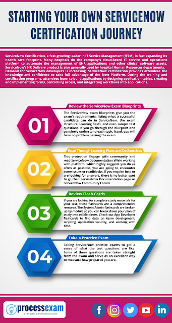 Https Itcertinfographic Blogspot Com 2020 08 Starting Your Own Servicenow Certification Journey Html Certificate Starting Good To Know