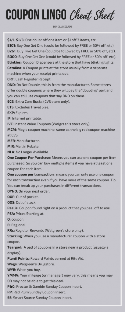 Coupon Lingo: Learn What it All Means!