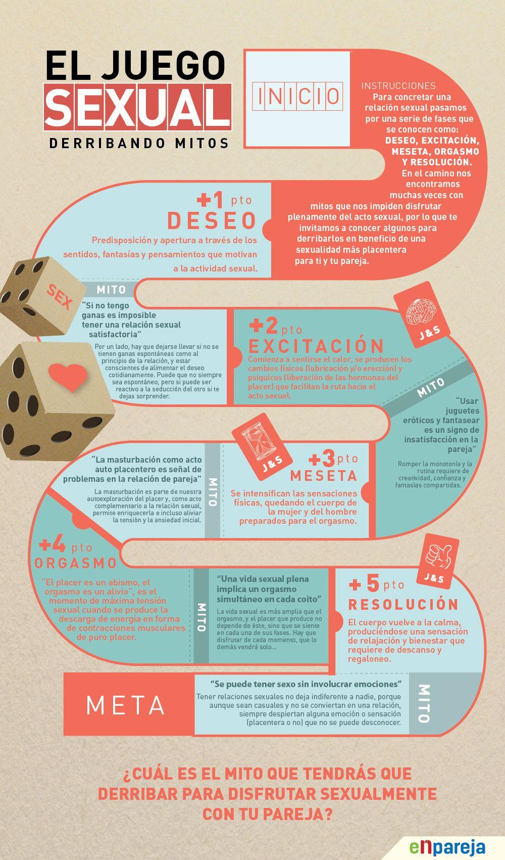 juegos sexuales para parejas espagnole