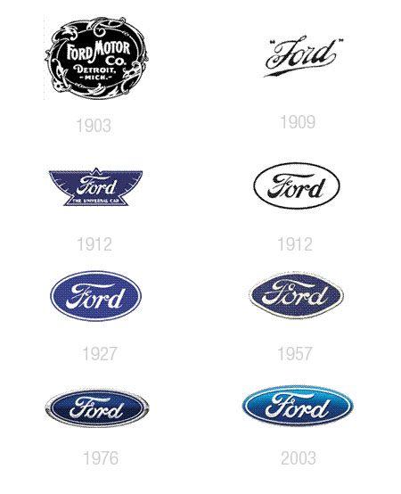 A look at some car companies logos design evolution  sc 1 st  Pinterest & A look at some car companies logos design evolution | Ford Logos ... markmcfarlin.com