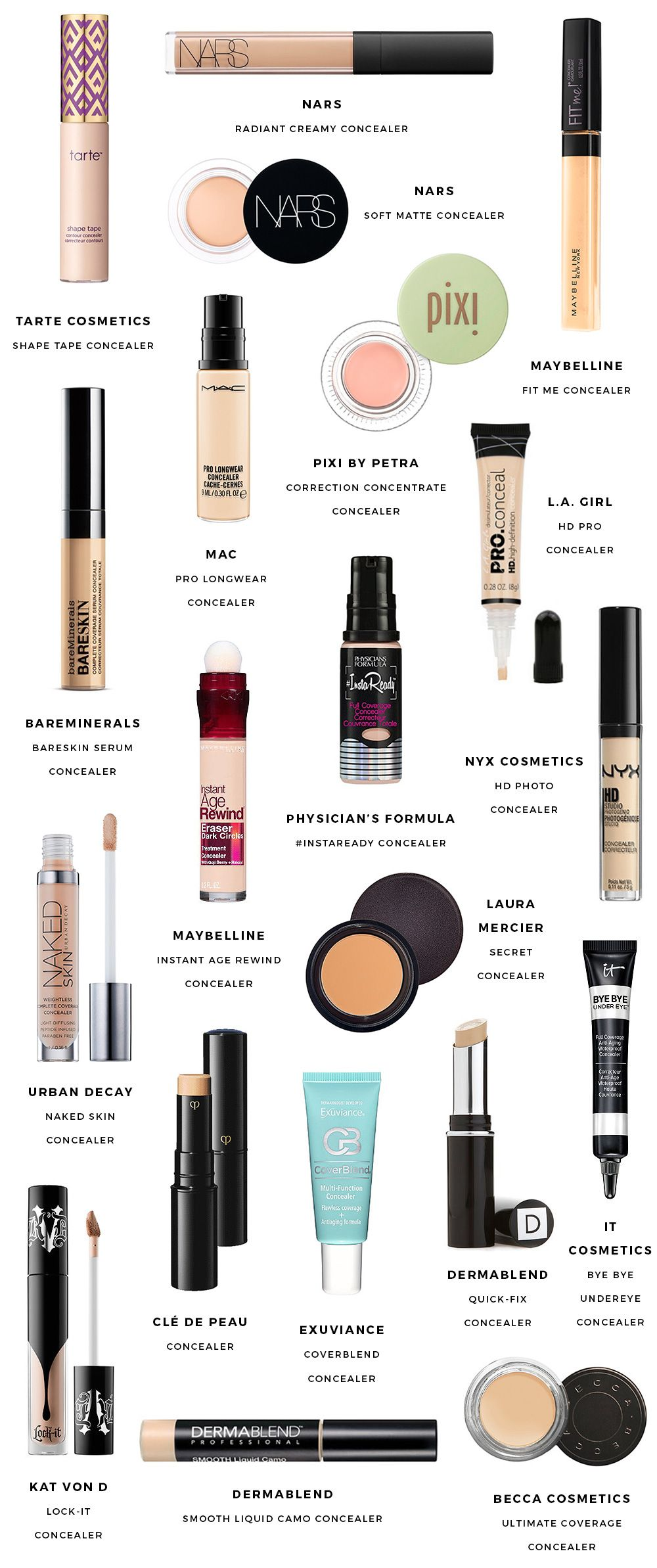 photo Best concealers for blemishes