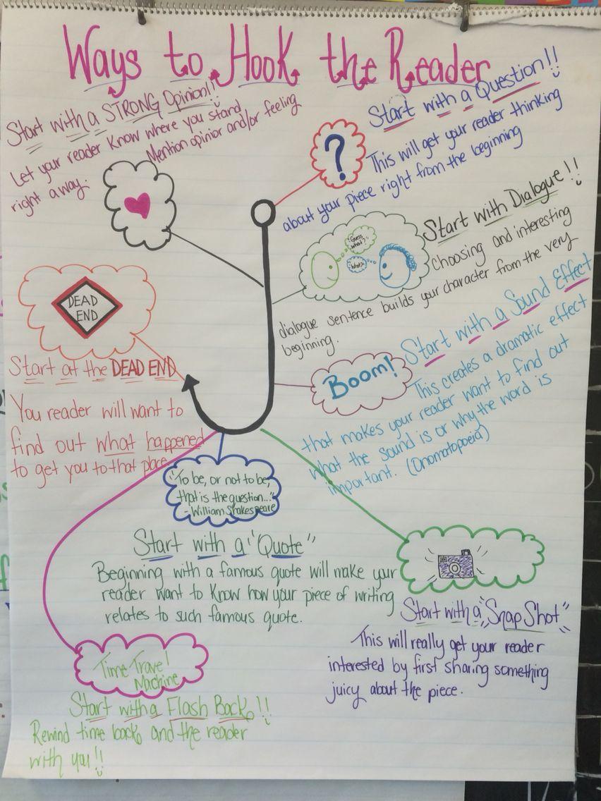 Hook Reader Writing Hooks Teaching Writing Student Teaching [ 1136 x 852 Pixel ]