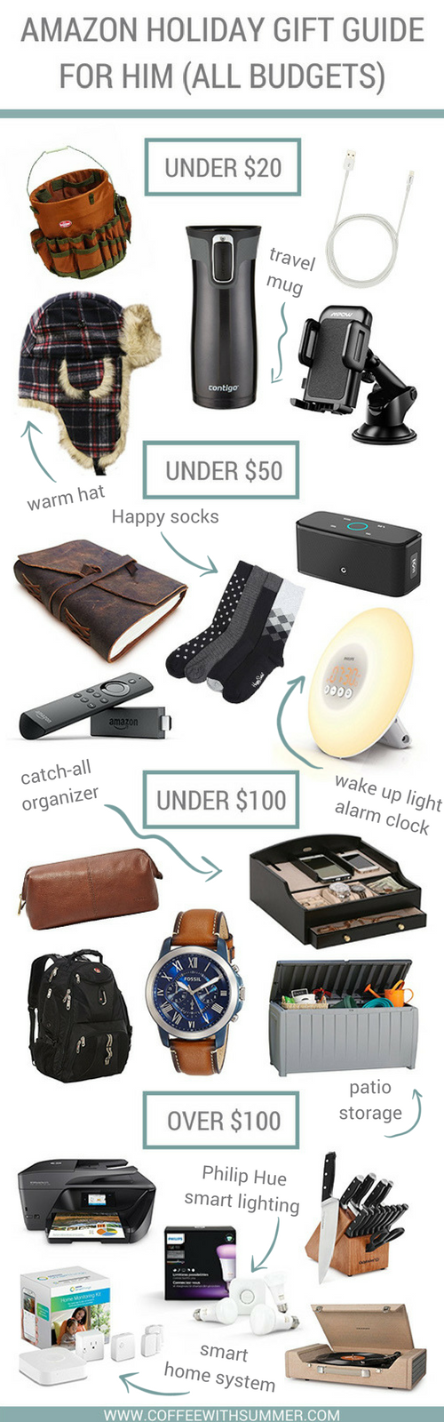 Best Christmas Gifts 2020 For Him Amazon