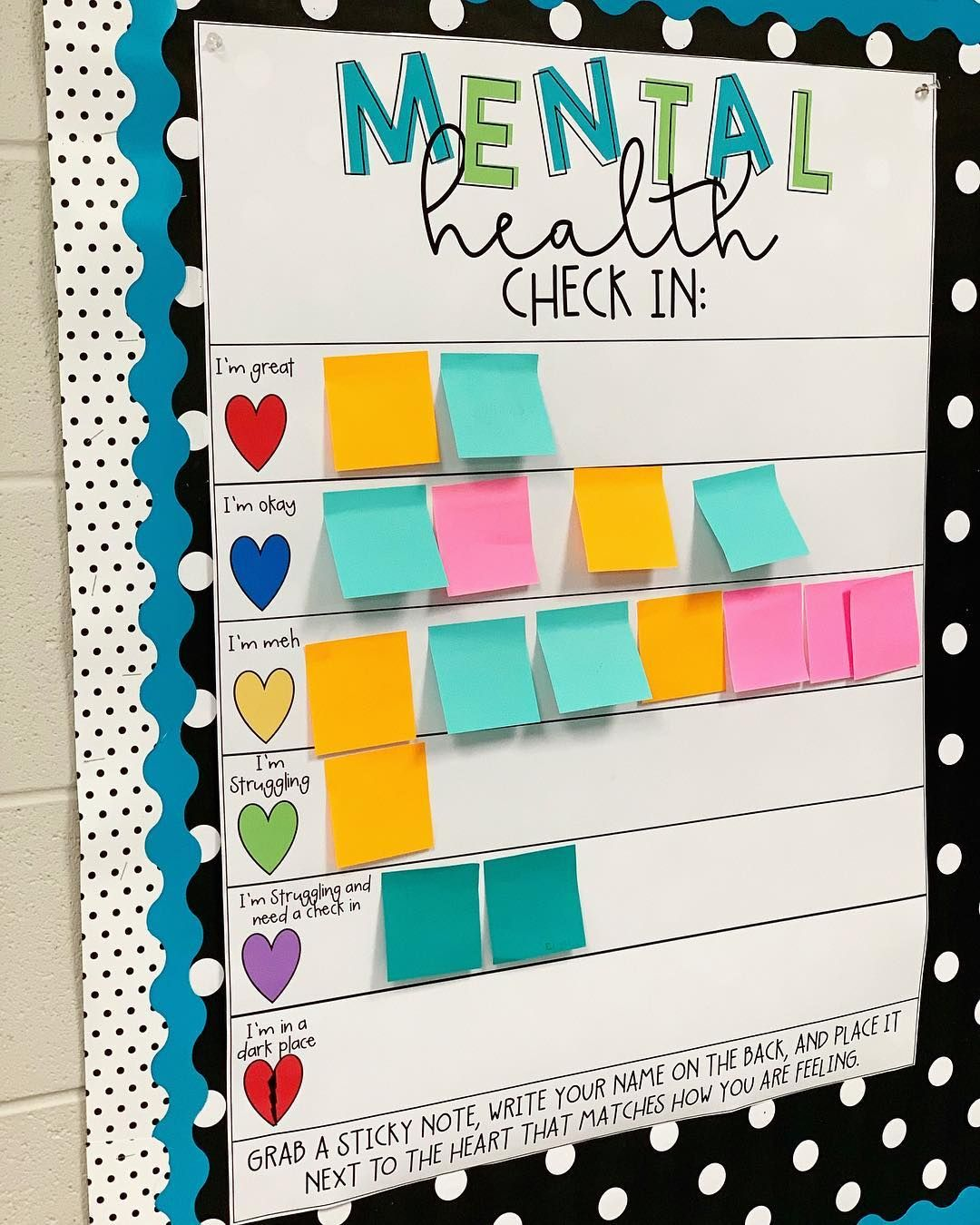 Erin Castillo, an educator at John F. Kennedy High School in Freemont, California, created a mental health check-in chart for her students. #classroomdecor
