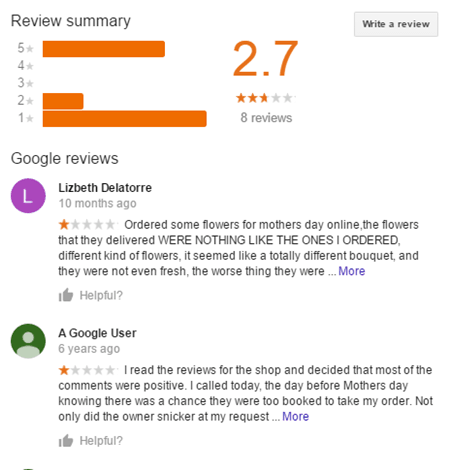 Buy Negative Google Reviews Buy Bad Google Reviews Google Reviews Internet Marketing Strategy How To Attract Customers