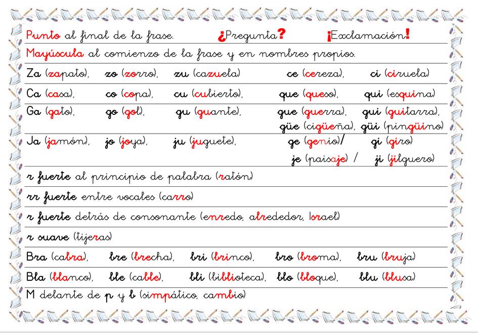 Chuletas De Ortografía Para El Primer Ciclo Ortografía Lectoescritura Lectura Y Escritura