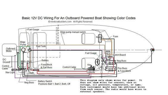 fd9f5db20c90fb86d10faffd64de83be.jpg (736×415) | Boating | Pinterest
