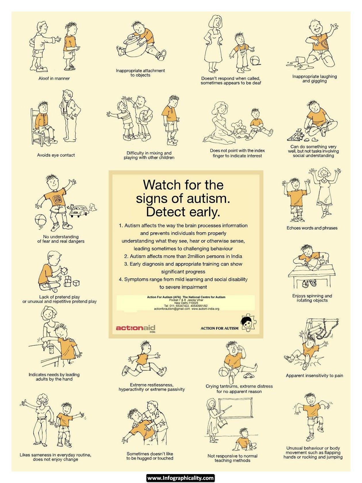 Signs of Autism Infographic detect early Learn more from the