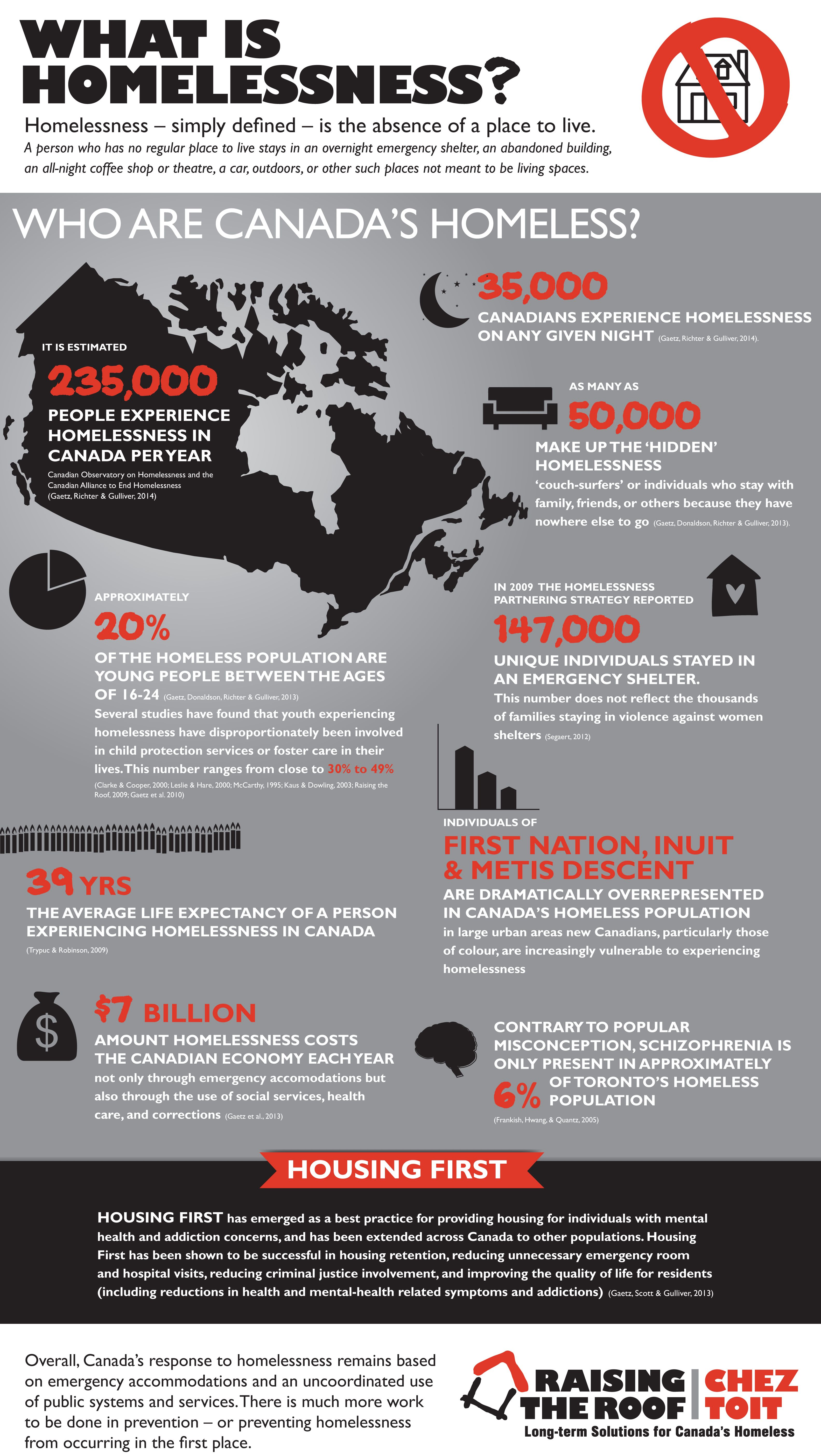 the growing problem of homelessness in canada Despite sporadic success in addressing homelessness in canada, little progress   solution, says a national report into the extent of the problem  in almost every  urban centre in canada, with the over-representation growing.