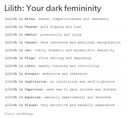 lilith astrology libra