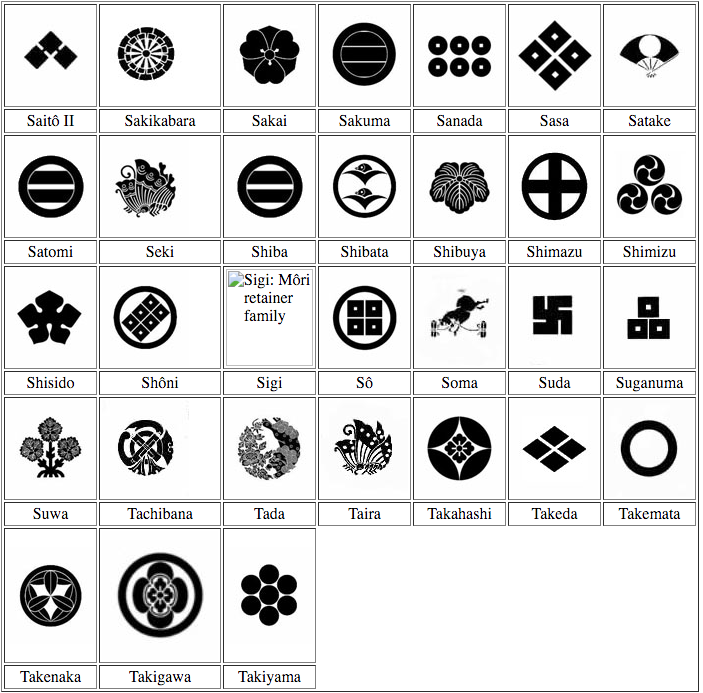 Japanese Family Clans Crest Samurai Clan Crests Pinterest