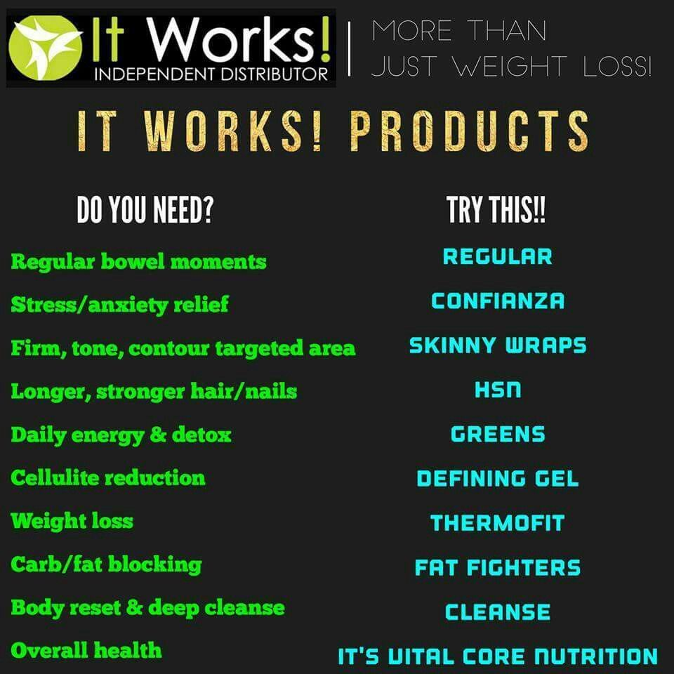 Let me be your it WORKS DISTRIBUTOR I would love to help you get