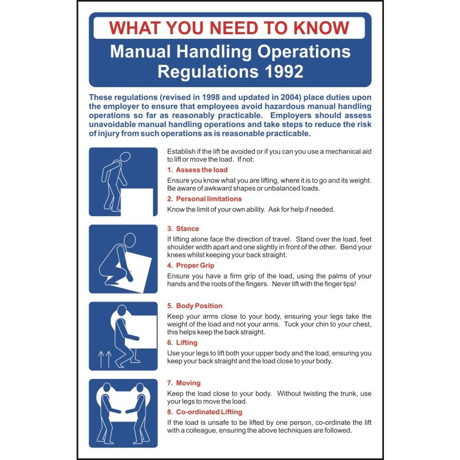 Safety Poster Manual Handling Regulations Sign Pvc 400 X