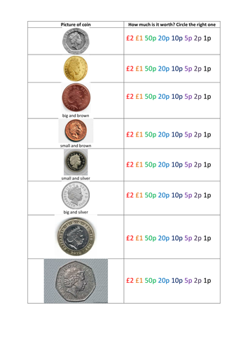 Money Value and Recognising Coins Maths and english