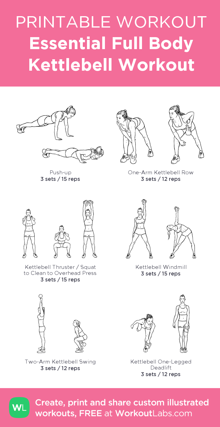 picture about Printable Kettlebell Workout named Pin upon physical fitness fitspo