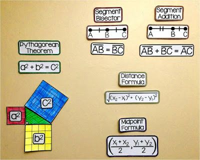 High School Math Word Wall Ideas | Math words, Geometry words and Math