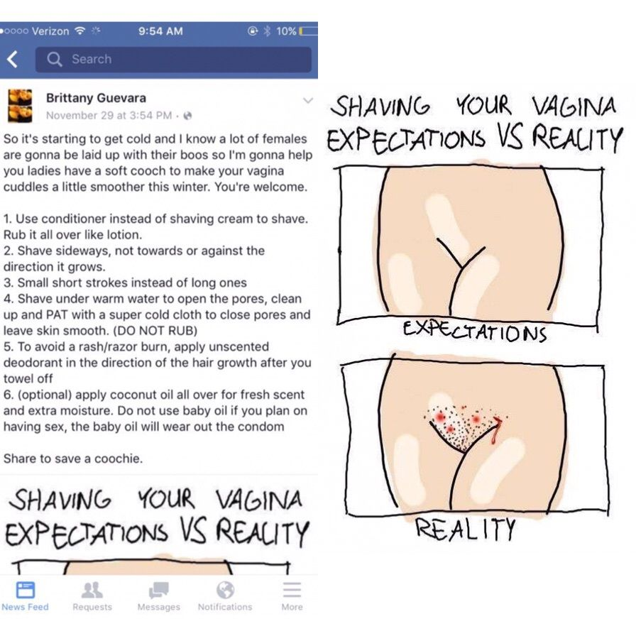 Ways To Shave The Vagina