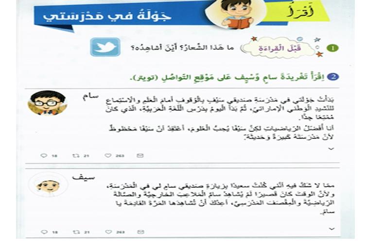 اللغة العربية بوربوينت جولة في مدرستي لغير الناطقين بها للصف الرابع Map Map Screenshot
