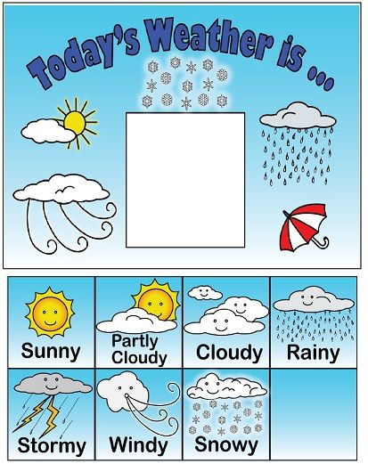 Observe and keep track of the weather each day with this for Kids weather report template