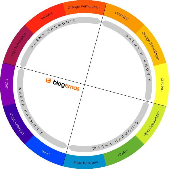 Pengertian warna harmonis dan contohnya rinart1 pinterest pengertian warna harmonis dan contohnya ccuart Images