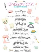 Photo of 10 Charts That Will Make You a Better Baker – #easycupcakes