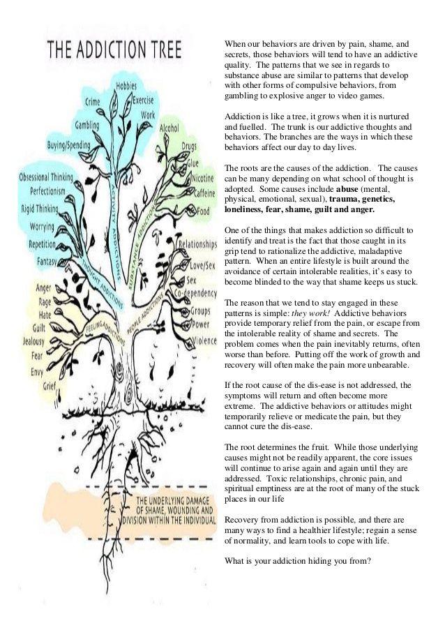 addiction tree pdf - Google Search | Jail Ministry: Message ...