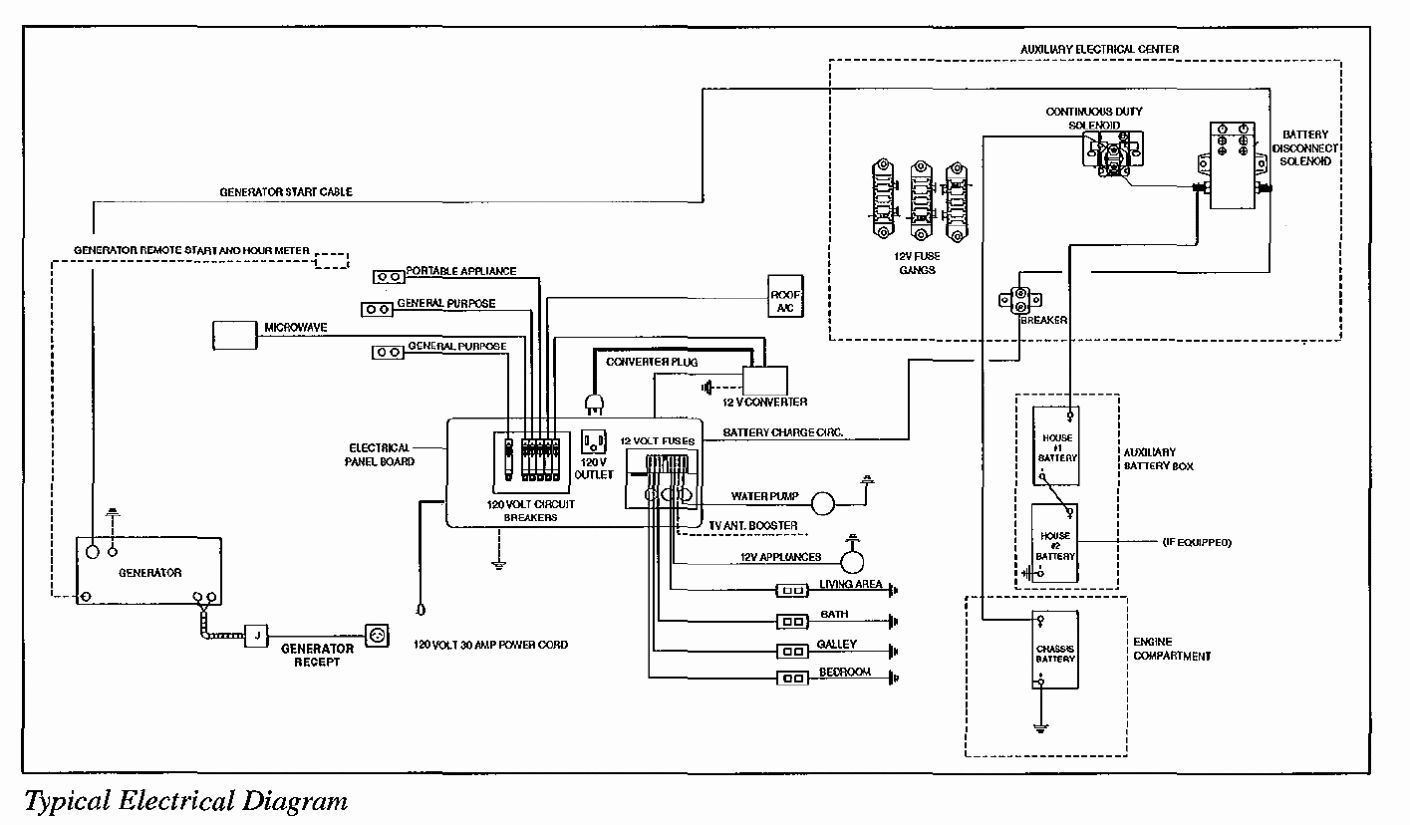 14 Automatic Jayco Wiring Diagram Caravan Design
