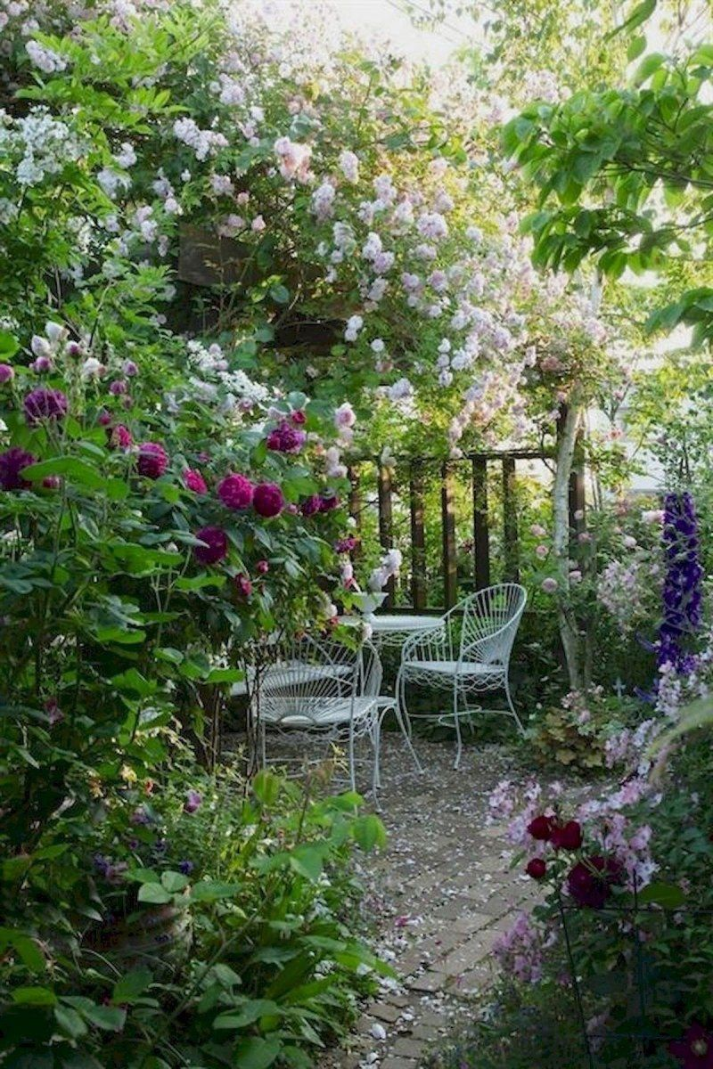 What Is Forex Market Forex Backyard Landscaping Designs Side Yard Landscaping Landscape Design