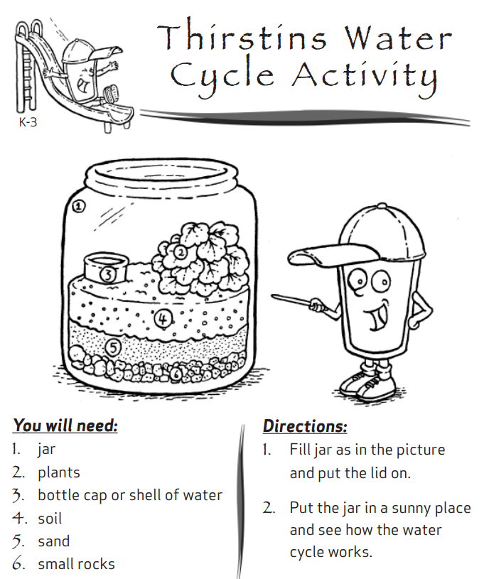 Learn about the water cycle & find out why it's important