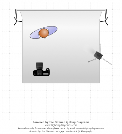 Online lighting diagram creator setup and share your studio online lighting diagram creator setup and share your studio lighting ideas ccuart Image collections