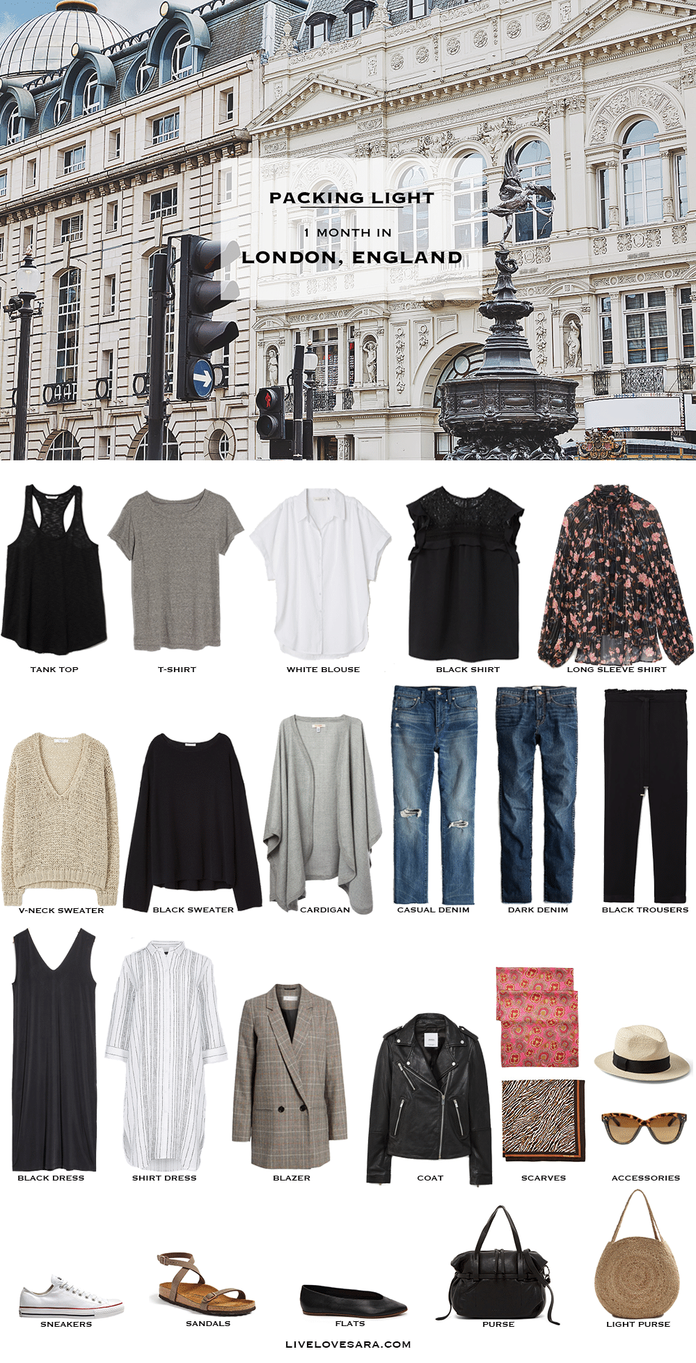 What to Pack for London, England #travelwardrobesummer