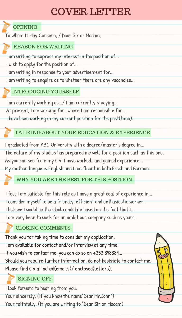 Cover Letter Sign Off Amusing How To Write A Successful Cover Letter  Pinterest