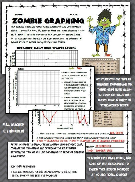 Fun Zombie Graphing Worksheet 5th 6th 7th Middle School Elementary