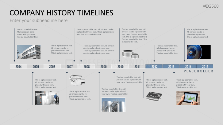 an introduction to the history of brands corporation The company also actively expanded overseas, particularly in asia in 1988, the company acquired the firestone tire & rubber company, a well respected global corporation with a venerable history of its own.