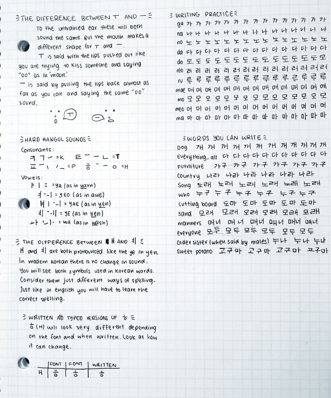 02 05 17 5 Here Are Some Hangul Notes From When I