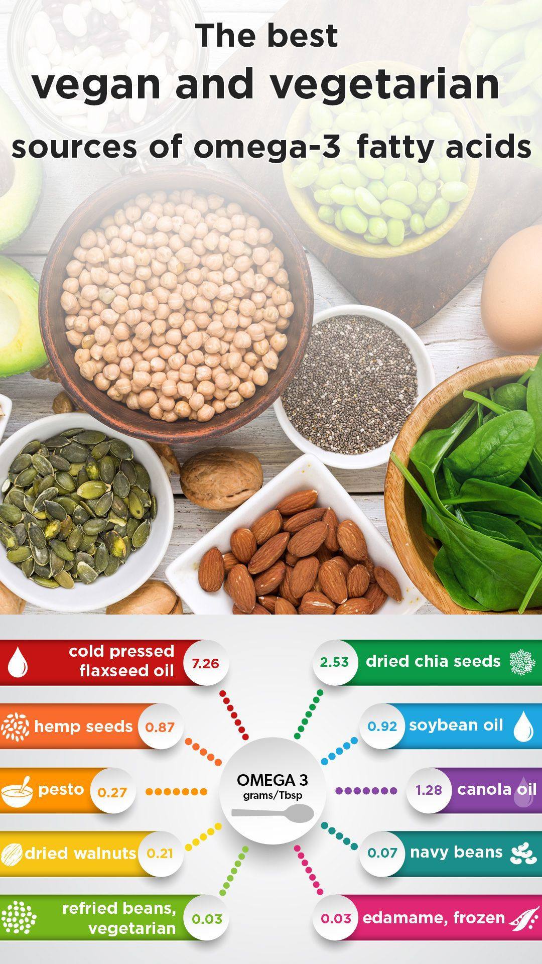 Pin On Natural Holistic Health Nutrition Tips