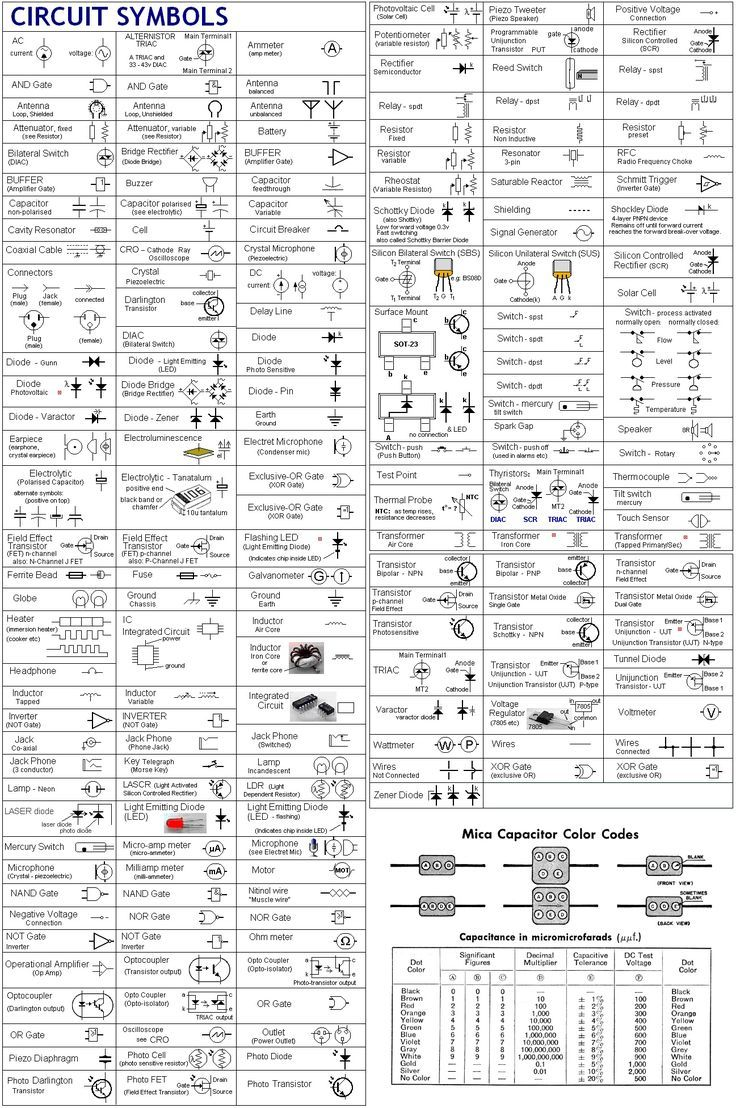 Schematic Symbols Chart | Electric Circuit Symbols: a ... on