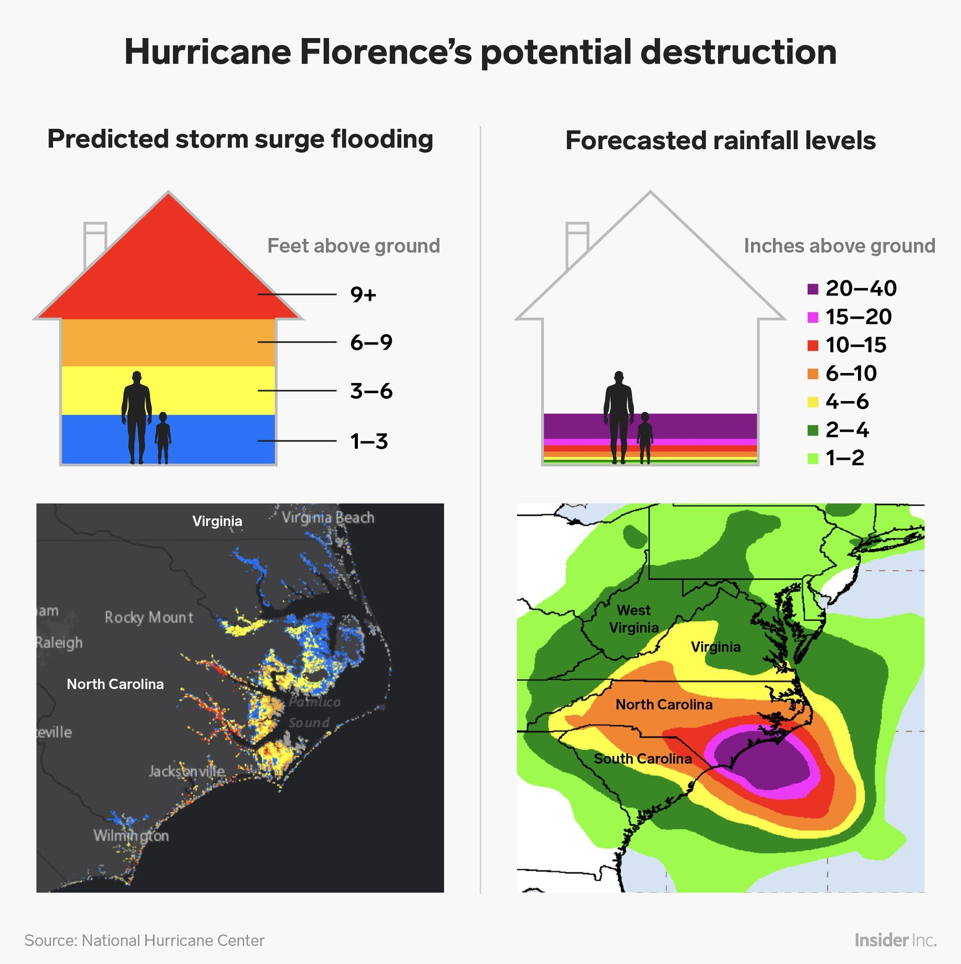 Hurricane Florence Could Hit Parts Of North Carolina With Up To 13 Feet Of Storm Surge And 40 Inches Of Rain Here S What That Much Water Actually Looks Like Storm