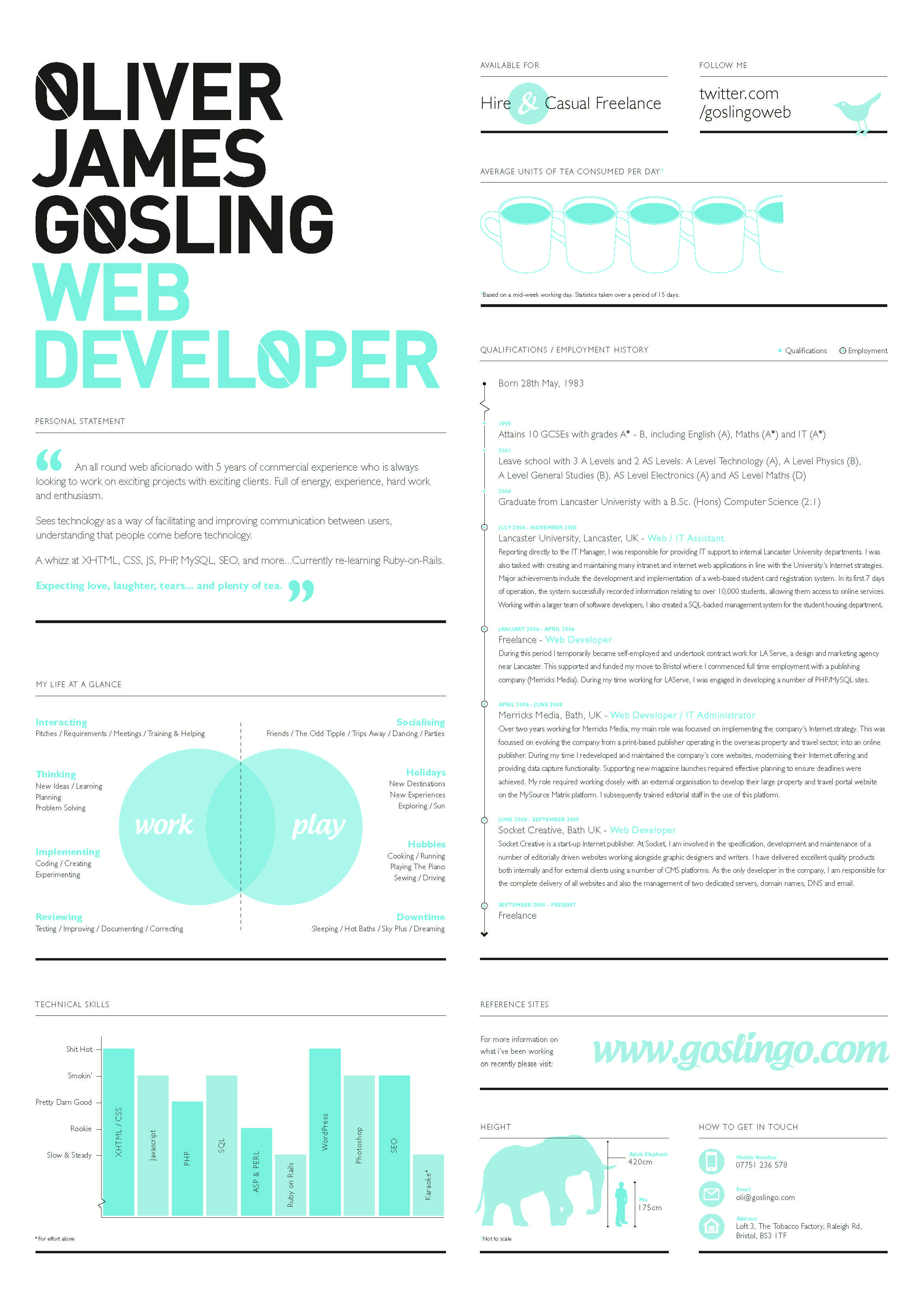 Profile In Design Oliver James Gosling  Letter Designs Personal