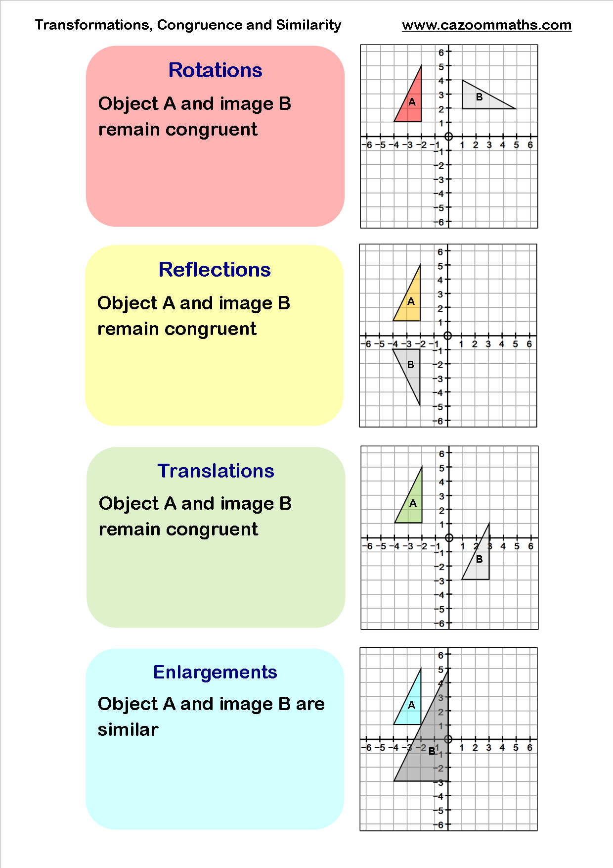 Transformations congruency and similarity – Translation Geometry Worksheet