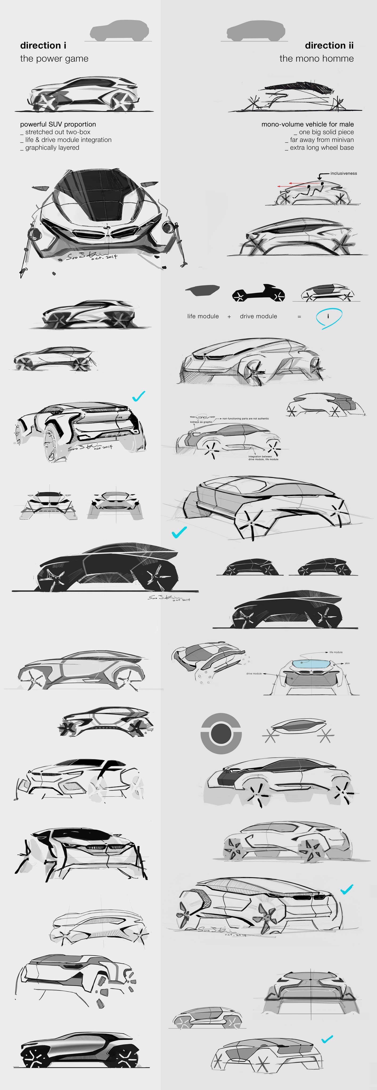 Bmw I X5 Concept Sketch