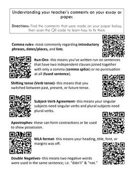 Brief Essay Format Essay Feedback Cheat Sheets Help Students With Qr Codes  Qr