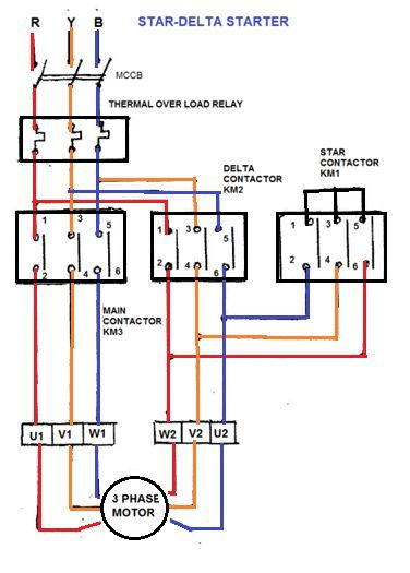 [DIAGRAM_1JK]  Star-Delta Starter | Electrical circuit diagram, Basic electrical wiring,  Home electrical wiring | Delta 3 Phase Panel Wiring Diagram |  | Pinterest