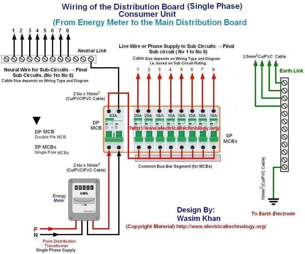 Wiring of the distribution board Single phase from Energy meter to the main  distribution board
