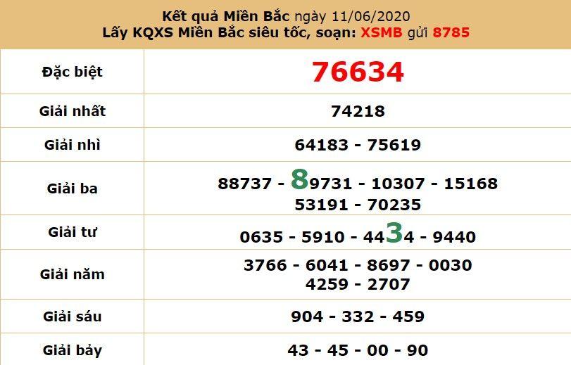 dự đoán xsmb ngay 12-6-2020 3