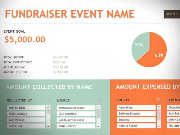 Free Fundraising Event Template For Excel   Powerpoint